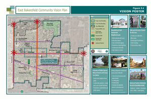 East Bakersfield Community Vision Poster